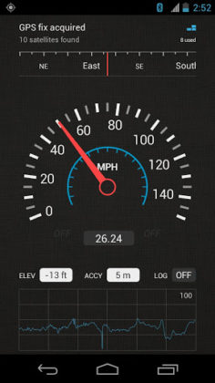 SpeedView Pro 2