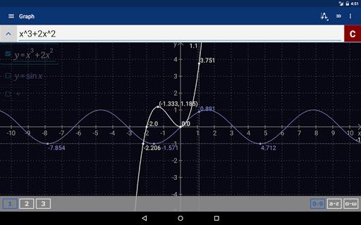 Calculadora Científica Gráfica (3)