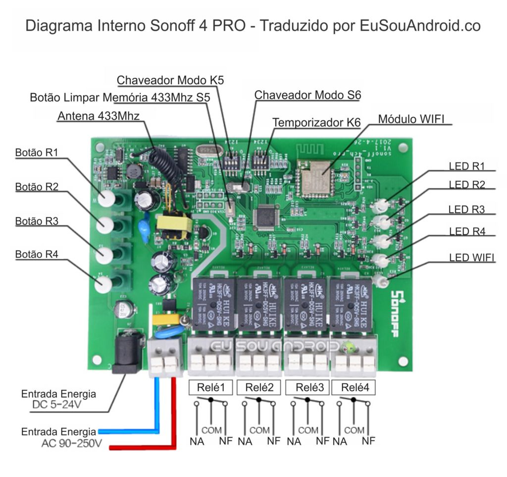 diagrama interno do Sonoff 4 PRO ok-compressed