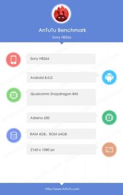 Novo Sony Xperia H8266 com tela de 18: 9 segundo AnTuTu