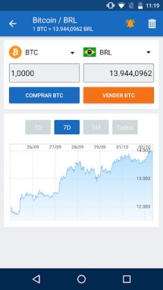 Bitcoin Price IQ