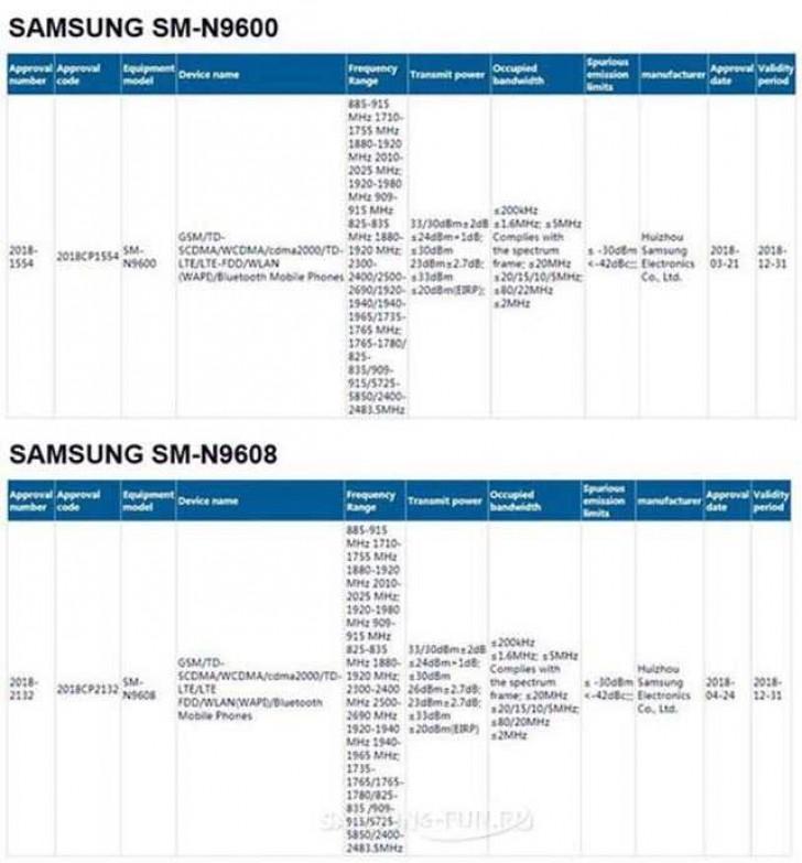 Galaxy Note 9 aparece