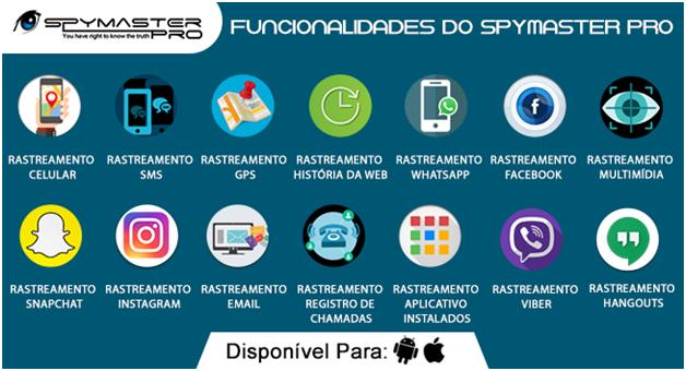 recursos spy master pro
