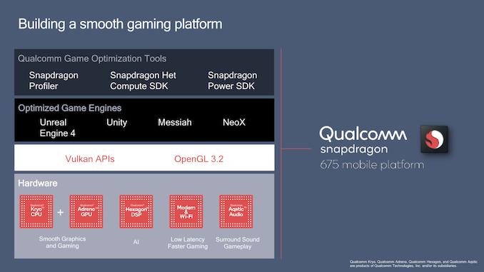 Conheça o Novo Qualcomm Snapdragon 675! O Novo Processador Gamer Acessível! 2