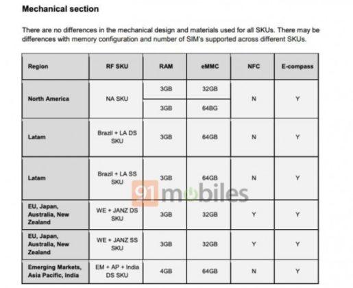 Especificações do Moto G7