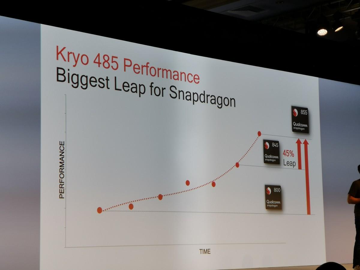 Este é o novo Snapdragon 855 (2)