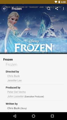 FANDOM for: Disney