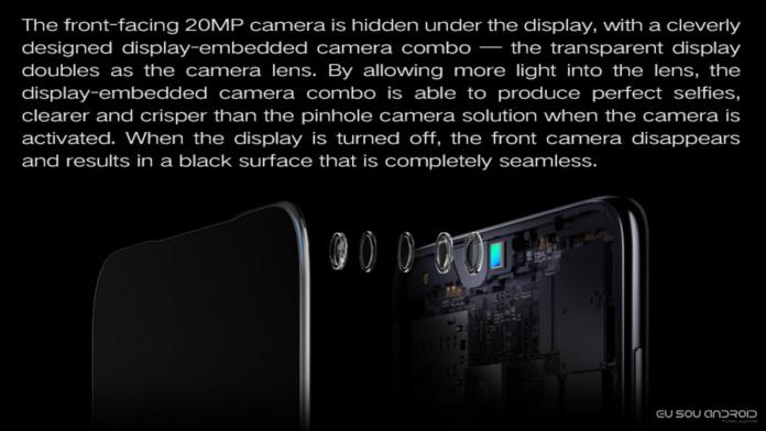 Veja de forma detalhada como funciona a câmera Embaixo da Tela da Xiaomi