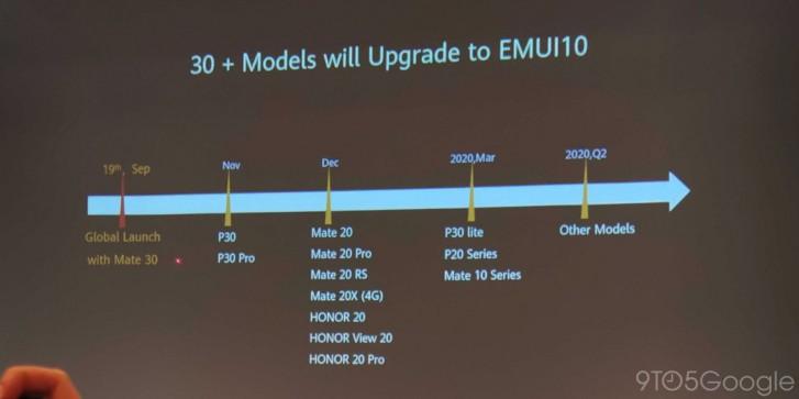 Estes-serão-os-telefones-da-Huawei-a-receber-o-Android-10
