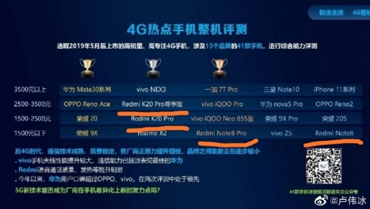 O Redmi k30 com 5G foi confirmando oficialmente pela Xiaomi