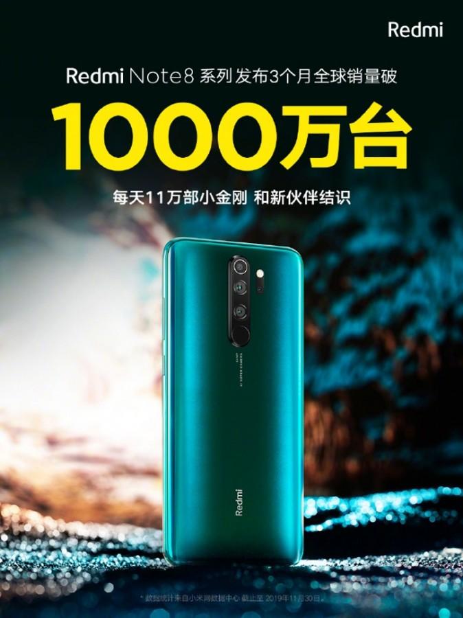 A fabricante faturou 10 milhões com as vendas do Redmi Note 8