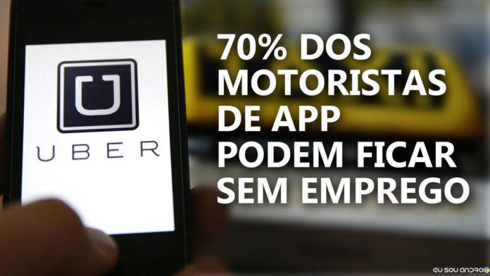 Projeto de Lei Ameaça Emprego de 70% de Motoristas de Aplicativos em SP CAPA