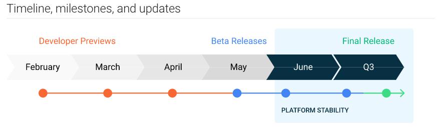 Android-11-data-de-lançamento